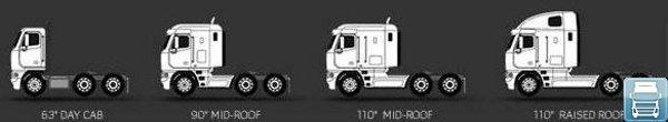 Разновидности кабины Фредлайнер Аргоси (Freightliner Argosy 2014)
