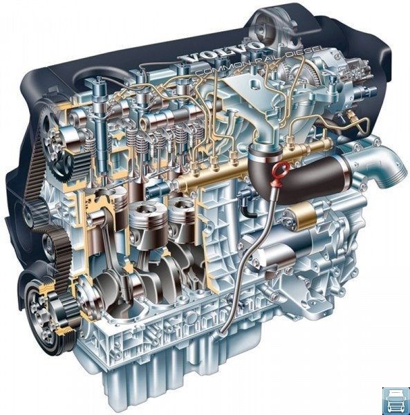 Двигатель Volvo в разрезе