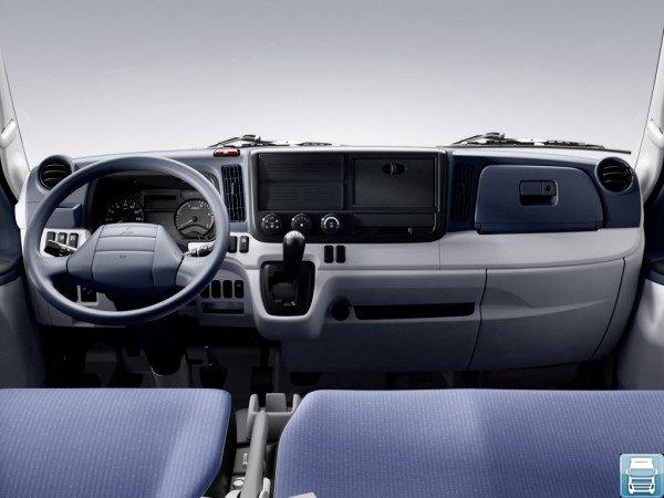 Панель приборов Mitsubishi Fuso Canter