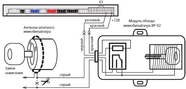 Схема работы обходчика иммобилайзера BP-02