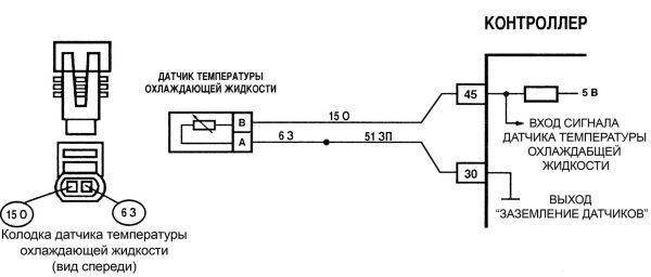 Схема работы датчика охлаждающей жидкости