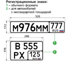 Квадратный номер на авто