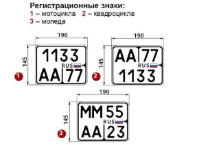 Квадратные номера для мотоцикла, квадроцикла и мопеда