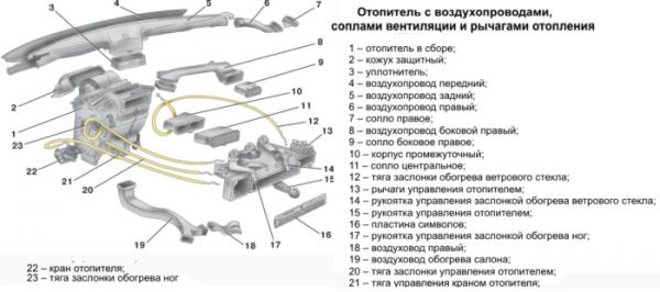Схема отопительной системы ВАЗ-2114