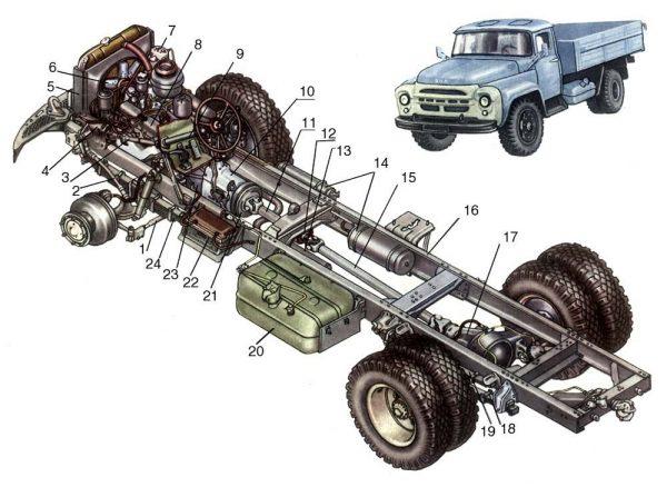 Схема рамы ЗИЛ-130